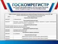 Специалисты терподразделений Госкомрегистра продолжают проводить приёмы граждан в отдаленных сёлах и поселках Крыма - «Госкомрегистр»