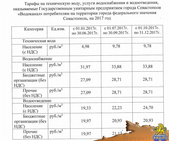 Тарифы крым июль 2017