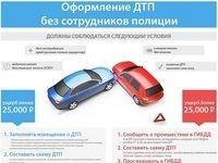 Госавтоинспекция Республики Крым напоминает водителям о возможности оформления ДТП без участия инспекторов ГИБДД  - «Происшествия»