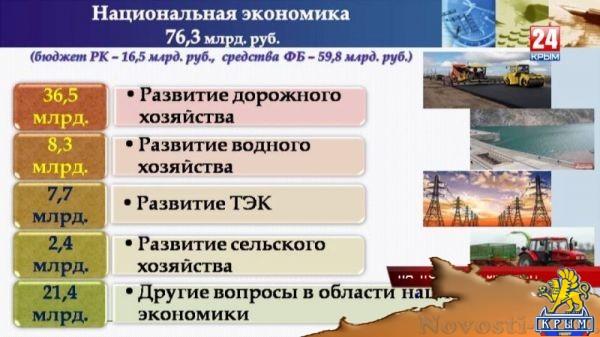Правительством Крыма одобрен первый в истории Республики проект трёхлетнего бюджета  - (видео)