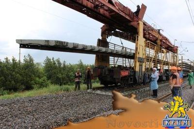Крым готовится к масштабной реконструкции железнодорожной инфраструктуры - «Экономика Крыма»