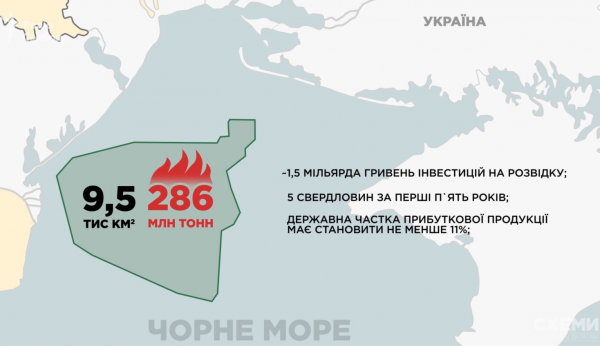 Компания из США сможет добывать газ в Черном море под прикрытием авианосца — Насалик - «Политика»